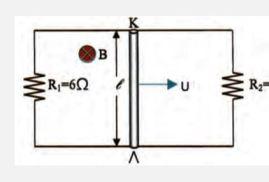 """""""Προβληματισμός"""" για το πρόβλημα 55 Φυσικής Γ."""